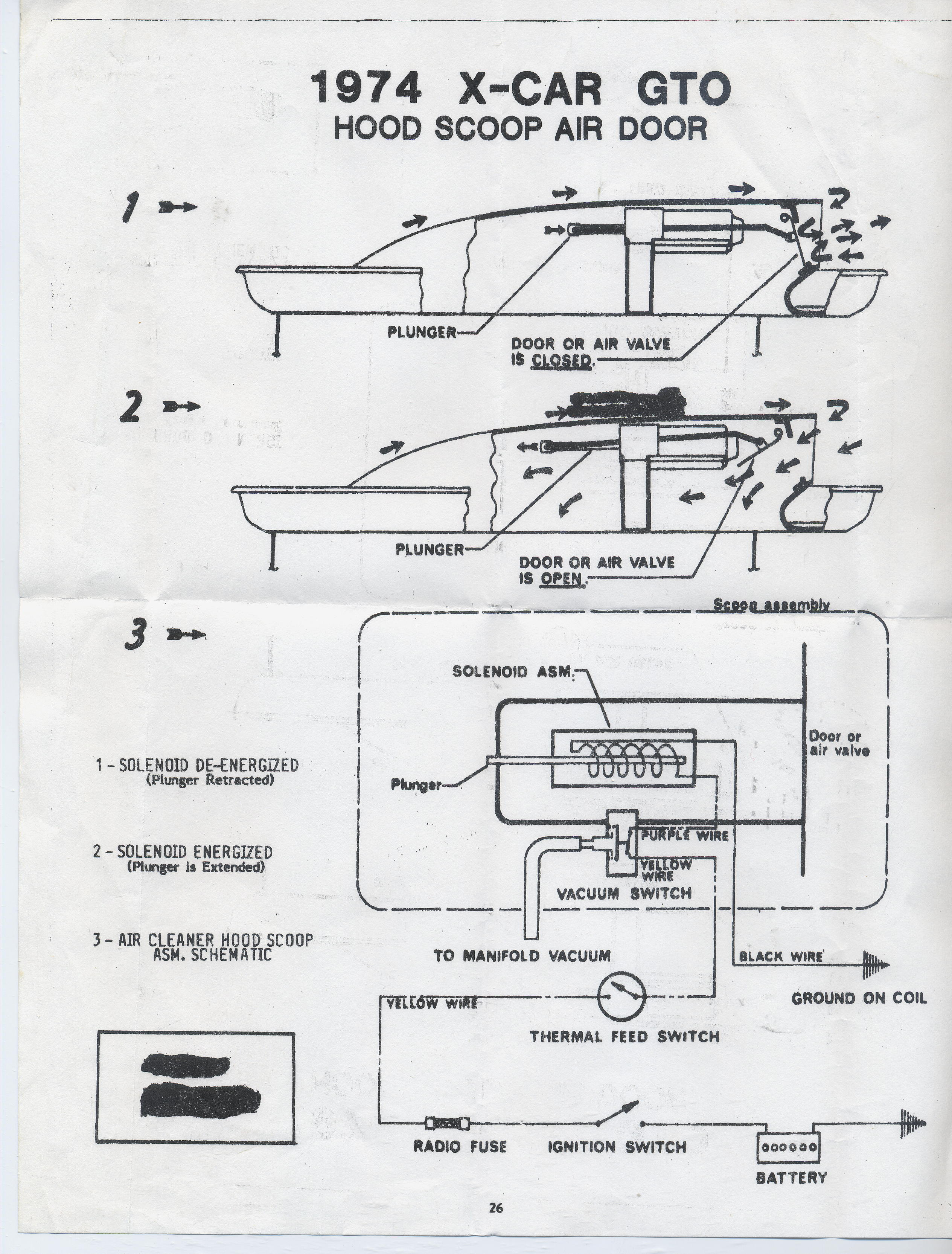 1970 Pontiac Ventura Wiring Diagram Electrical Diagrams 1973 Grandville Engine 1974 Gto Auto U2022 Beaumont