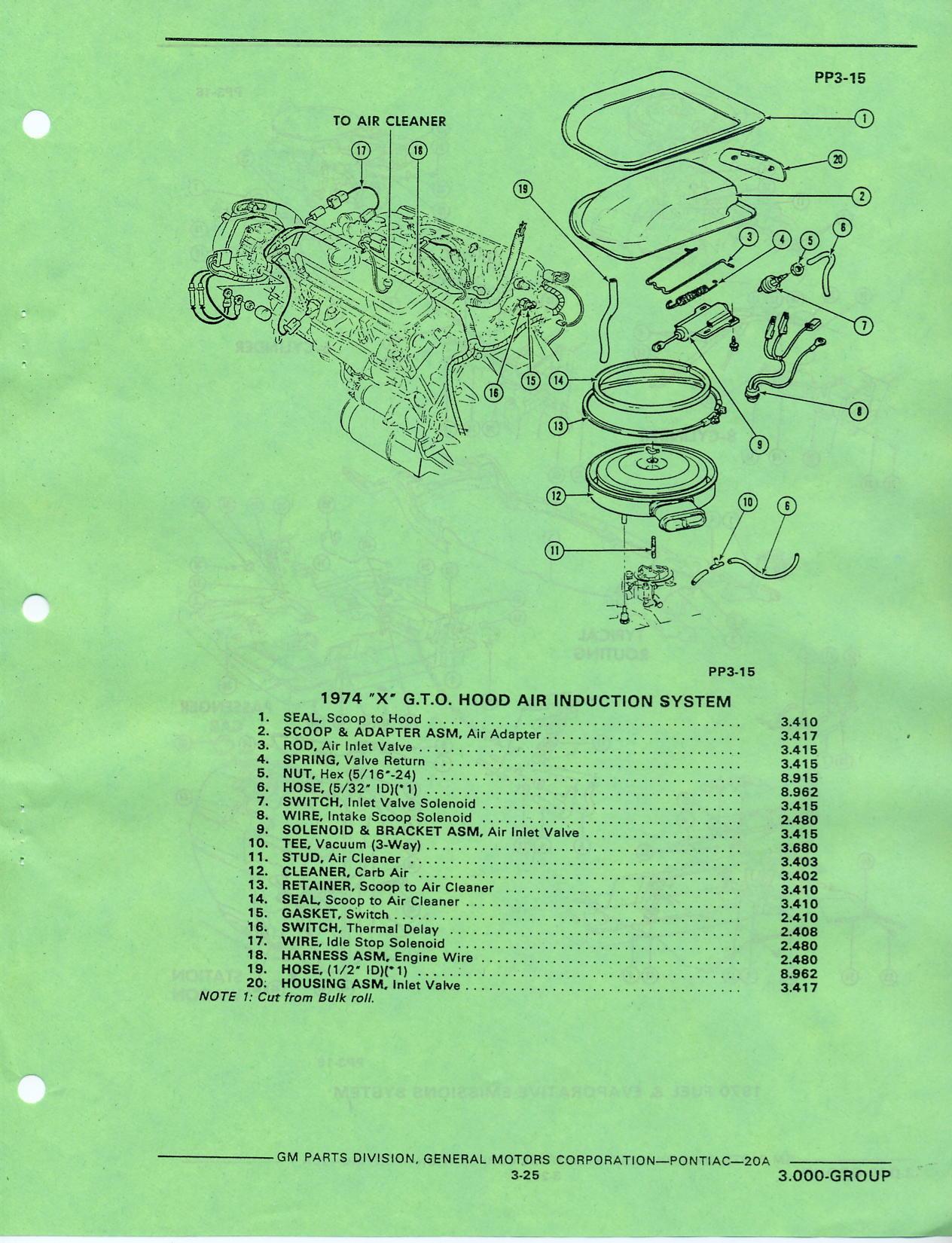 Main. Hood Scoop Air Door Wiring Diagram. Wiring. Gto 502 Wiring Diagram At Scoala.co